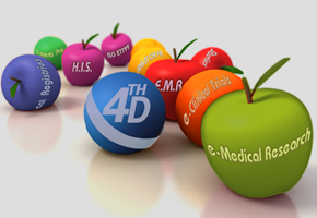 Products and Services- Fourth Dimension e Medical Research